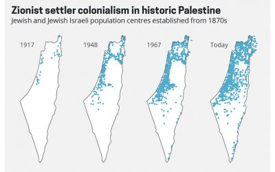 Zionism & Colonialism